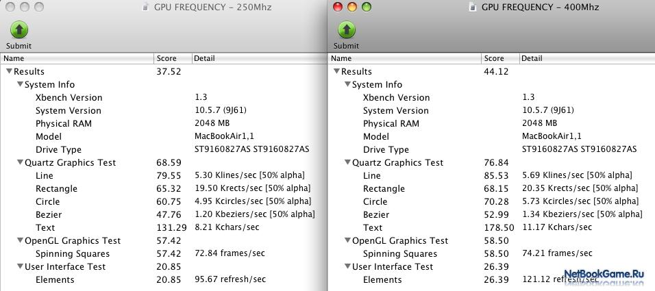 Gma 950 Ubuntu Drivers For Mac